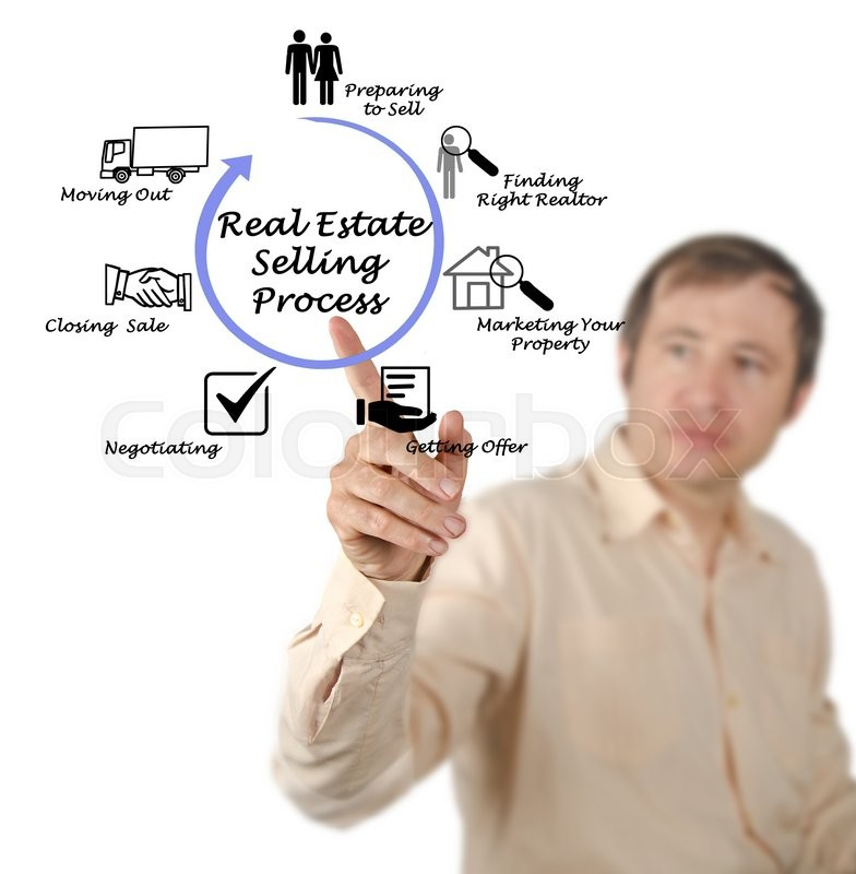 Stock image of 'Real Estate selling Process'