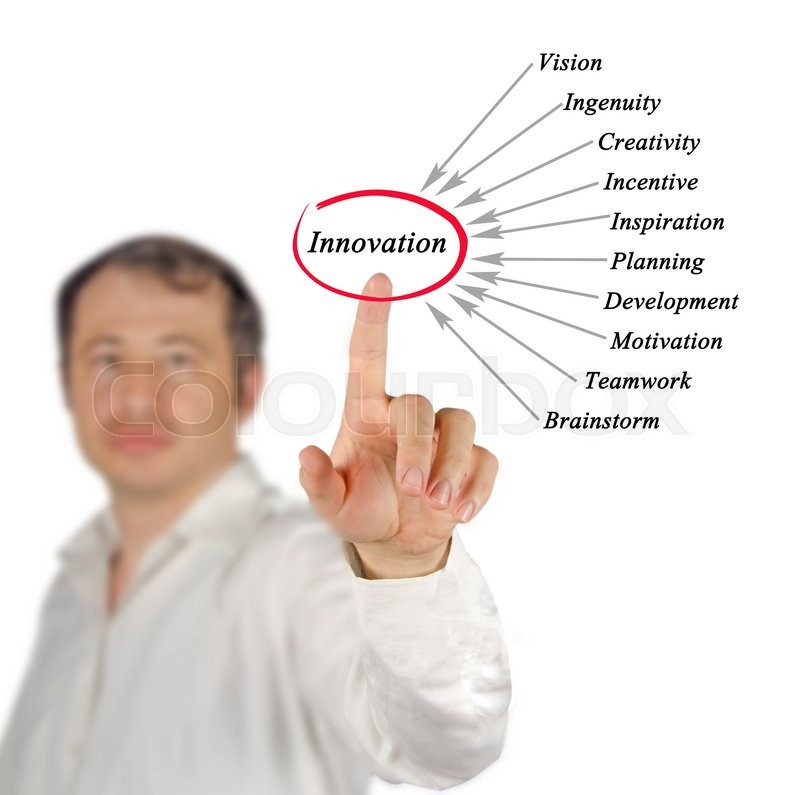 Stock image of 'Diagram of innovation'
