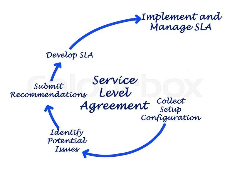 Vorlage, service, level | Stockfoto | Colourbox