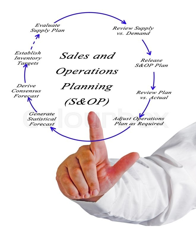 Stock image of 'Sales and operation planning\'