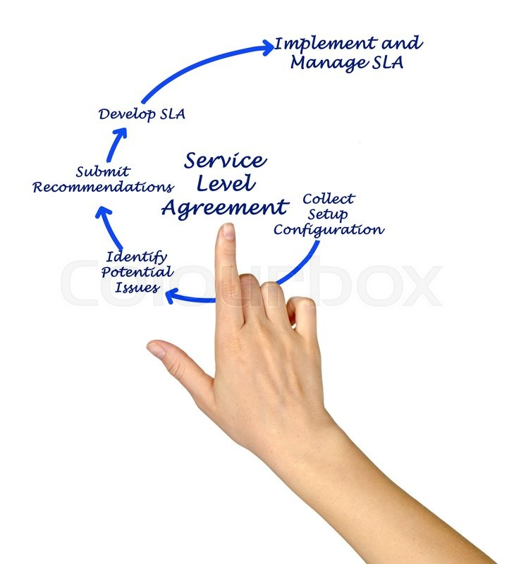 Stock image of 'Diagram of Service Level Agreement'
