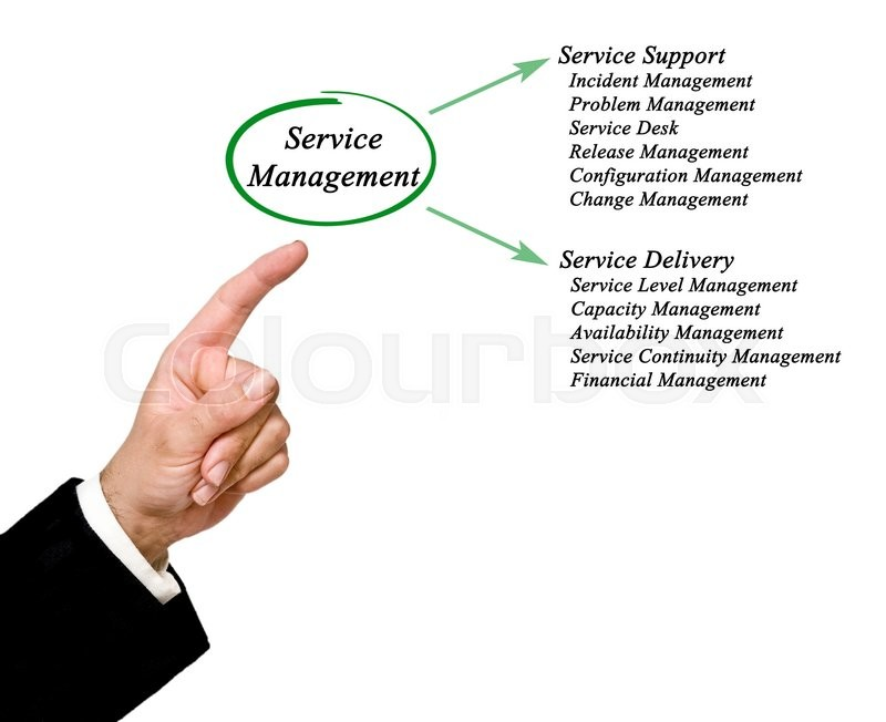 Stock image of 'Diagram of Service Management'
