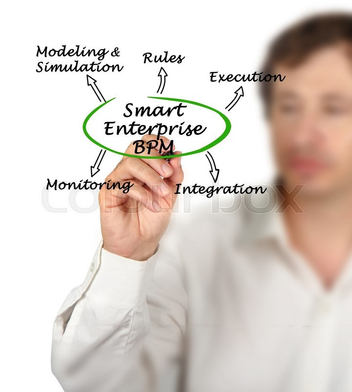 Stock image of 'Smart Enterprise BPM'