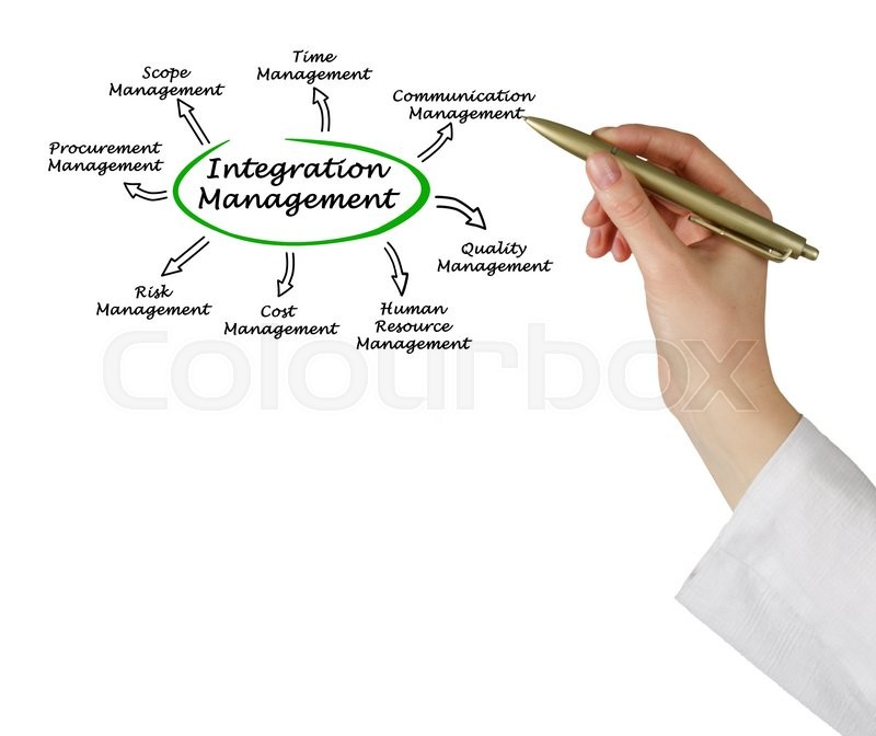 Stock image of 'Diagram of Integration Management'