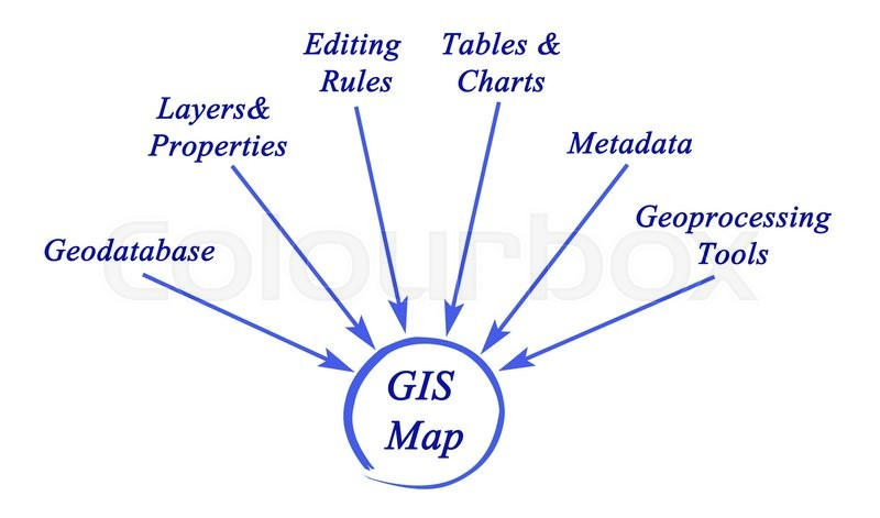 Stock image of 'Structure of GIS'
