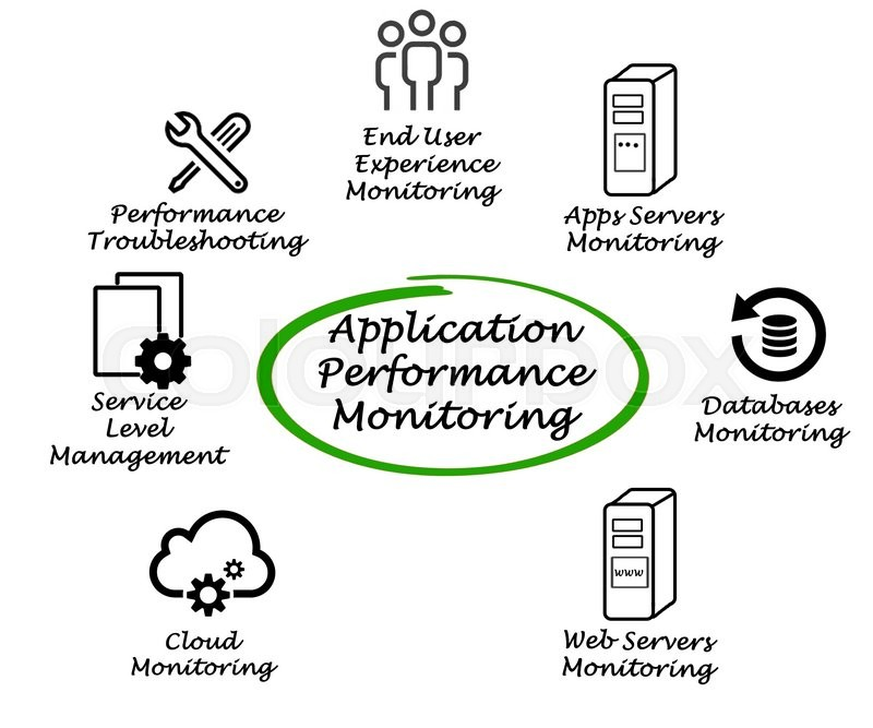 Stock image of 'Diagram of Application Performance Monitoring'