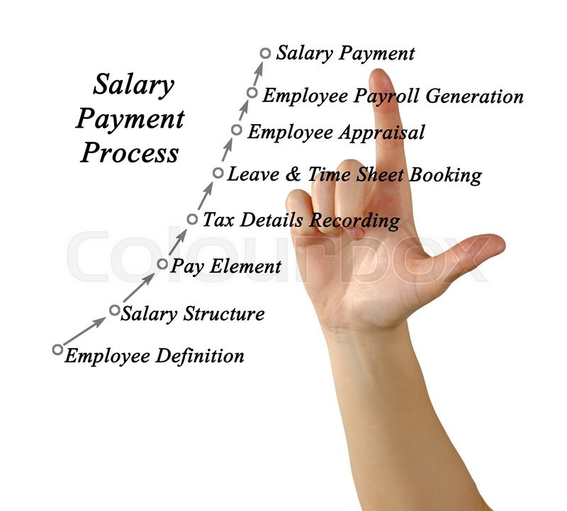 Stock image of 'Process of Salary Payment'
