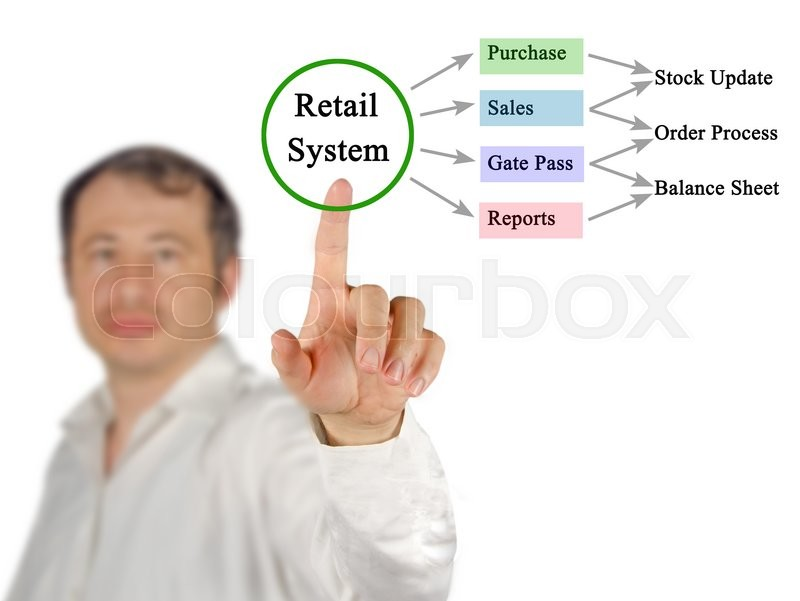 Stock image of 'Diagram of Retail Process'
