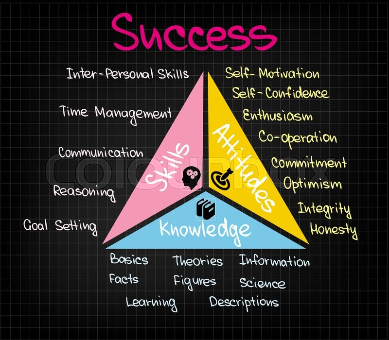 Stock image of 'Success Triangle'