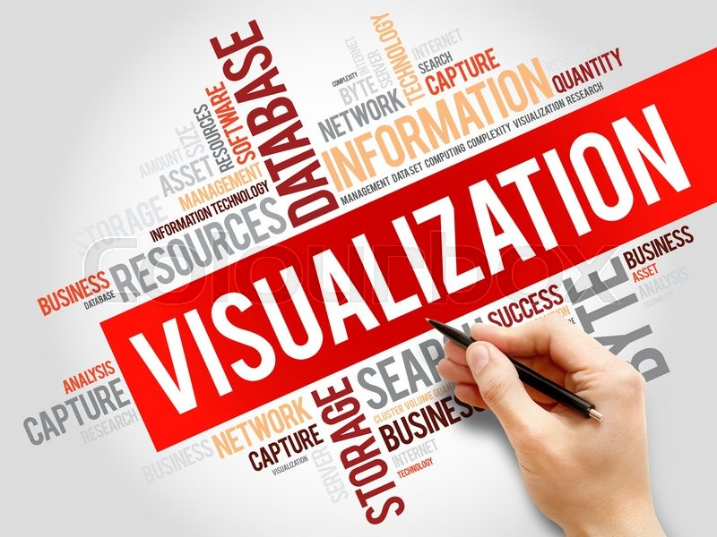 Stock image of 'Visualization word cloud, business concept'