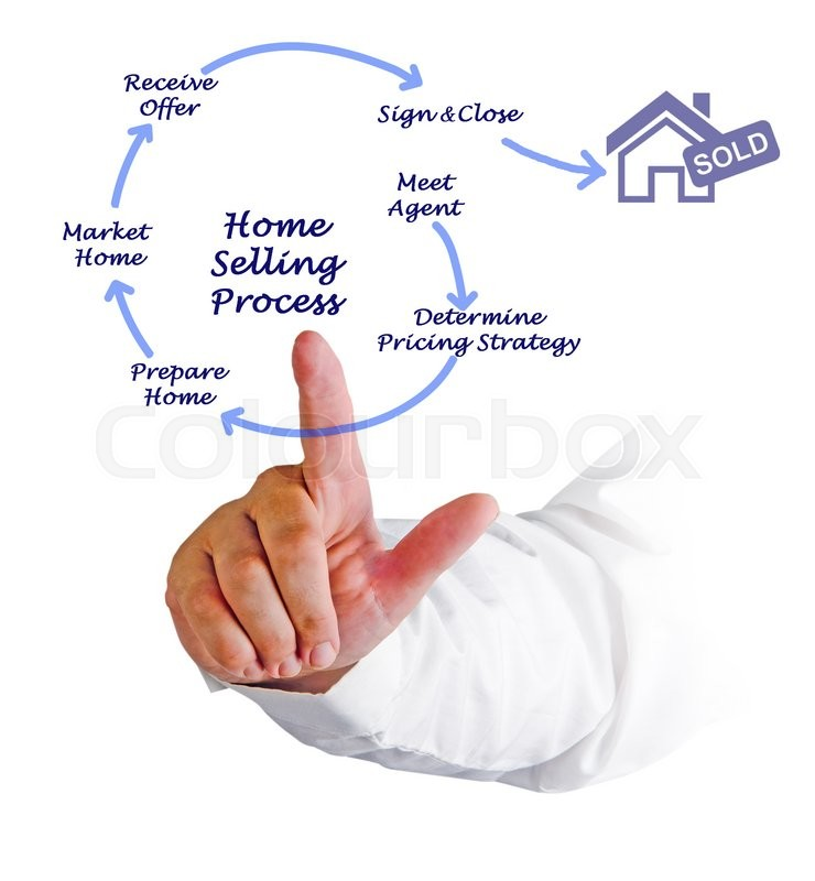 Stock image of 'Home Selling Process'
