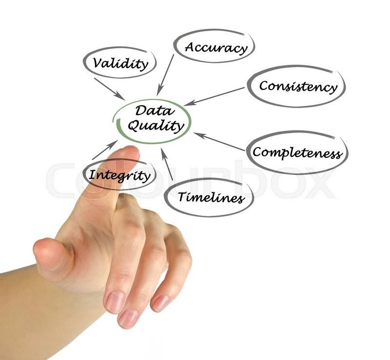 Stock image of 'Diagram of Data Quality\'