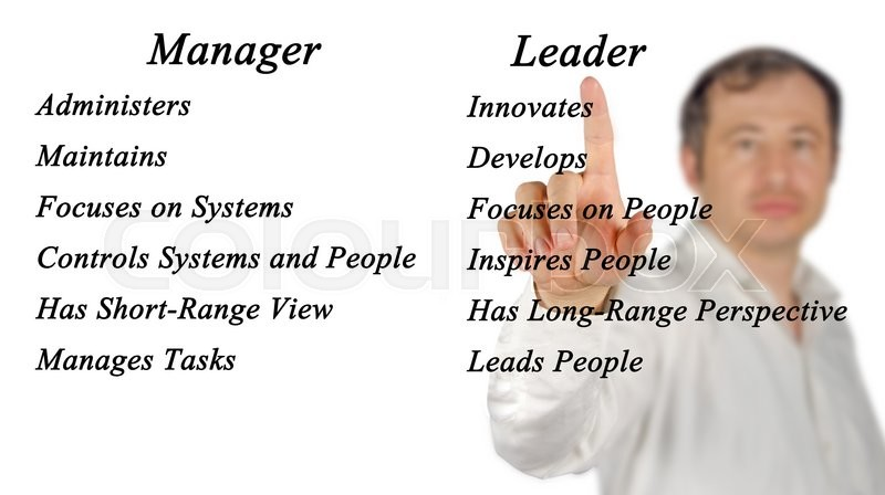 Stock image of 'Comparison of Managers and Leaders'