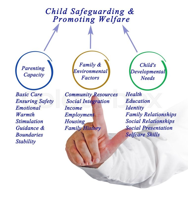 Stock image of 'Child Safeguarding & Promoting Welfare\'