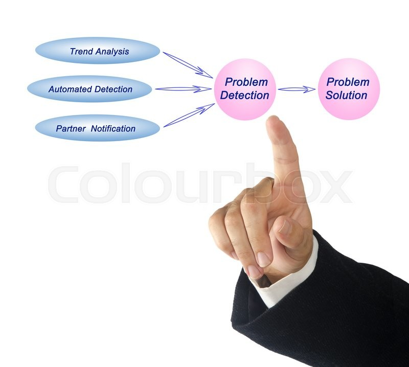 Stock image of 'Diagram of problem resolution'