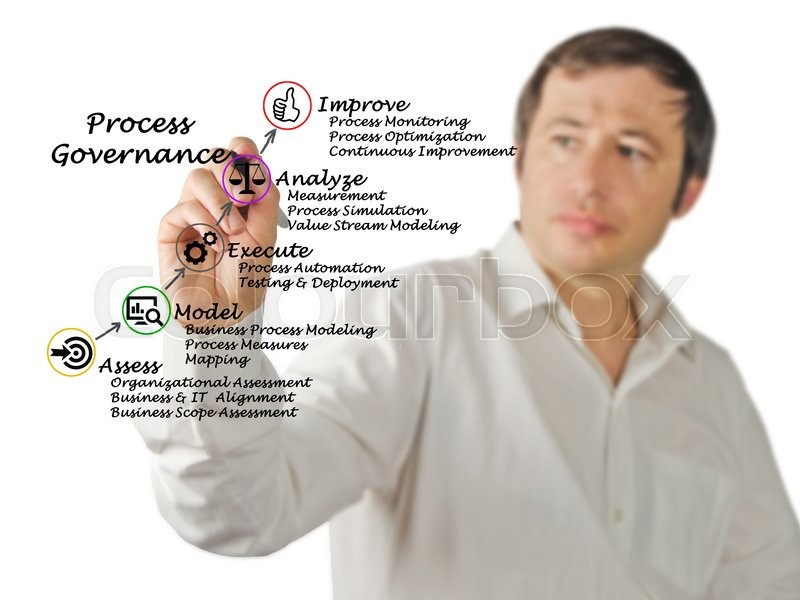 Stock image of 'Diagram of Process Governance'