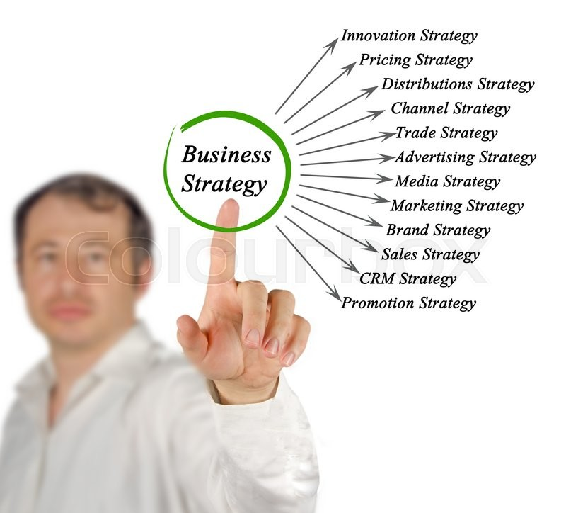 Stock image of 'Diagram of Business Strategy'