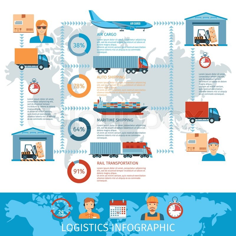 Logistic And Transportation Infographics With Transport System Delivery Process, vector