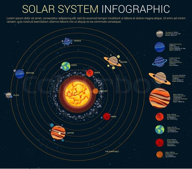jupiter inner or outer planet - photo #43