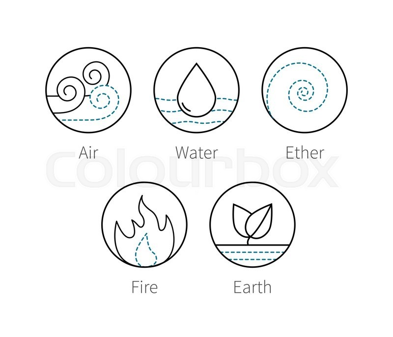 Ayurveda Elenemts Icons Set Fire Ether Air Earth And Water