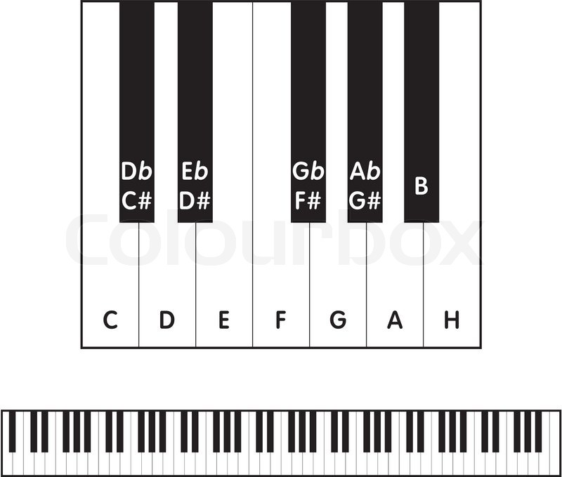 Isolated Illustration Of Piano Keyboard With Notes Symbol Stock