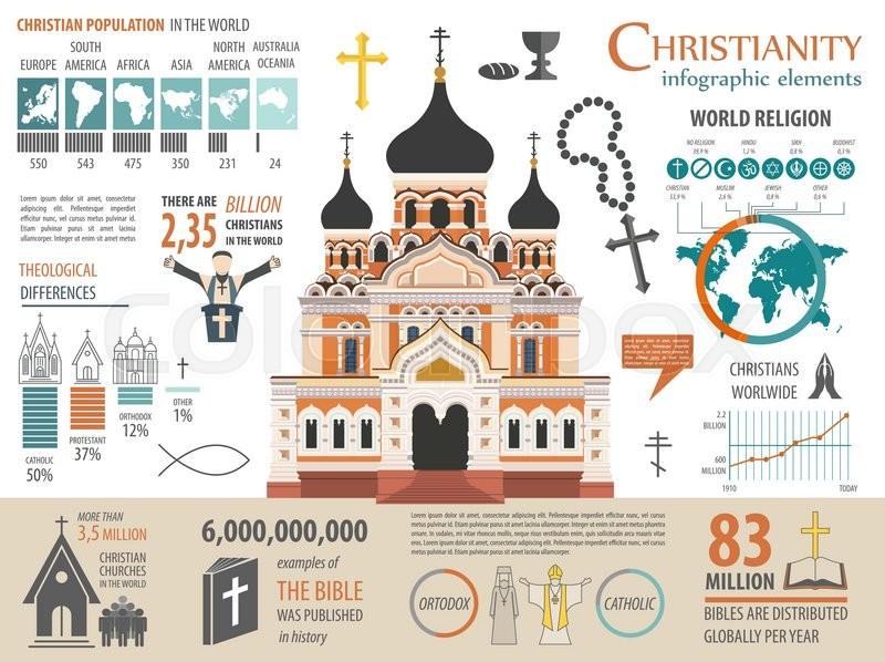 Christianity infographic religion graphic template vector christianity infographic religion graphic template vector illustration vector pronofoot35fo Gallery