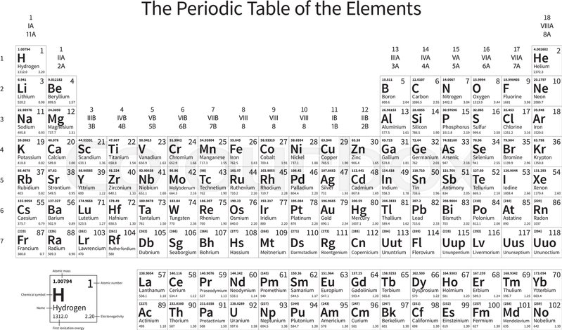 Black and white monochrome periodic table of the elements with black and white monochrome periodic table of the elements with atomic mass electronegativity and 1st ionization energy isolated on white vector urtaz