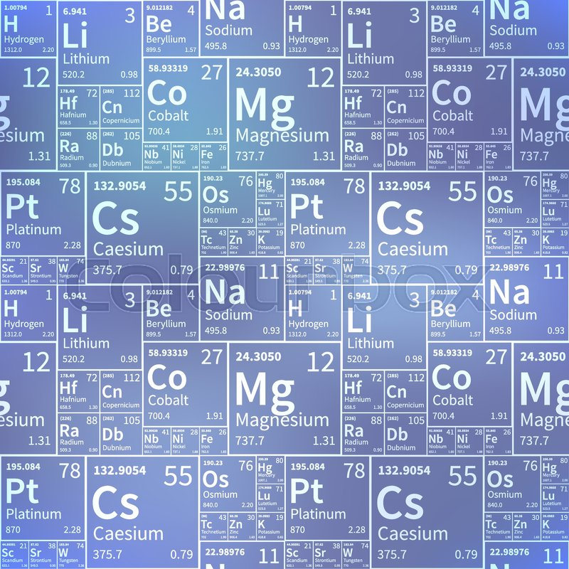 A lot of chemical elements from periodic table white icons on a lot of chemical elements from periodic table white icons on blurred background seamless pattern stock vector colourbox urtaz Images