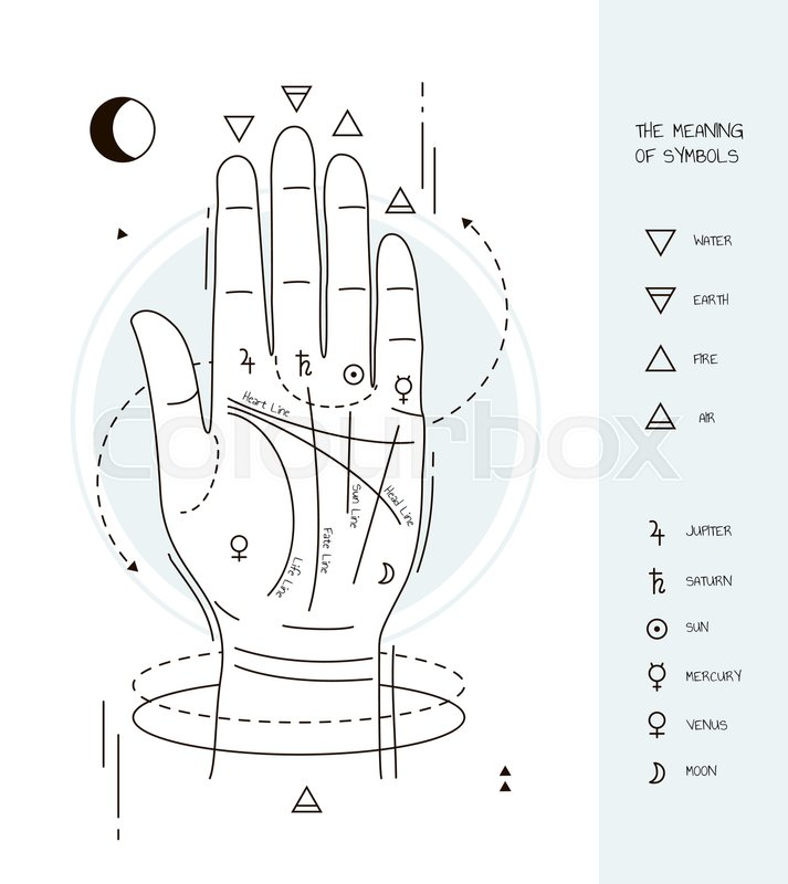 Palmistry Symbols Hand With Lines And Symbols Symbol Characters