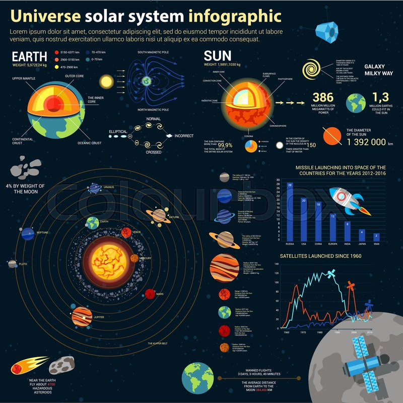 milky way solar system with graph - photo #1