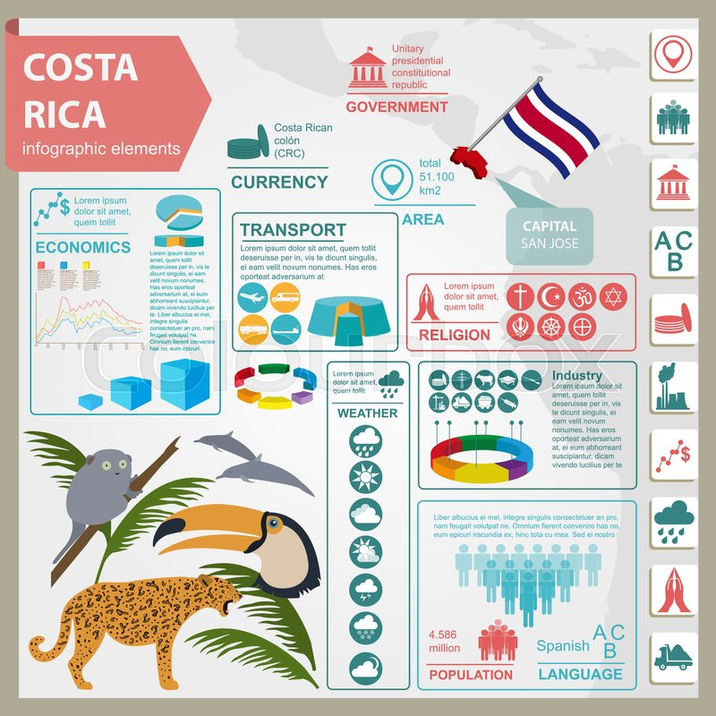 Costa Rica Infographics Statistical Data Sights Dolphins Jaguar