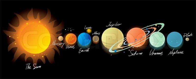 Solar System Stock Vector Colourbox