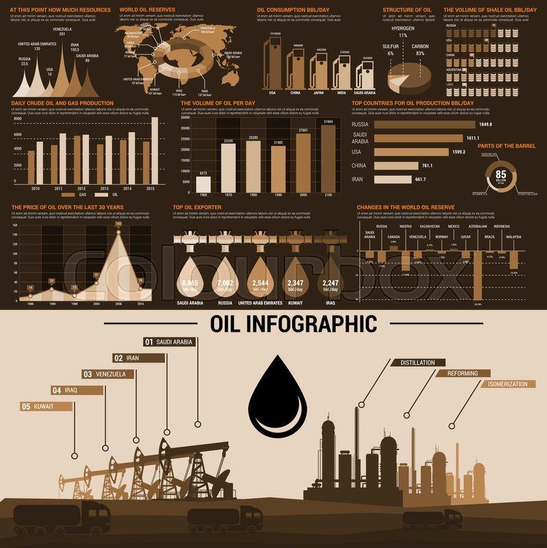 Oil infographics with world map of oil reserves pie chart and oil infographics with world map of oil reserves pie chart and graphics of oil and gas production per country oil price behavior and exporting countries gumiabroncs Images