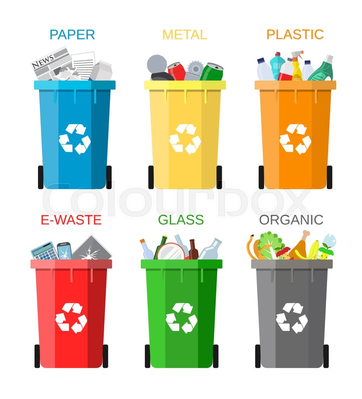 Waste Management In Beaumont Mail: Waste Management Concept. Waste Segregation. Separation Of