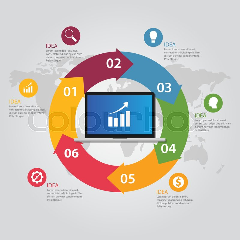 Information Technology Laptop Growth Chart 6 Six Steps Circle Loop
