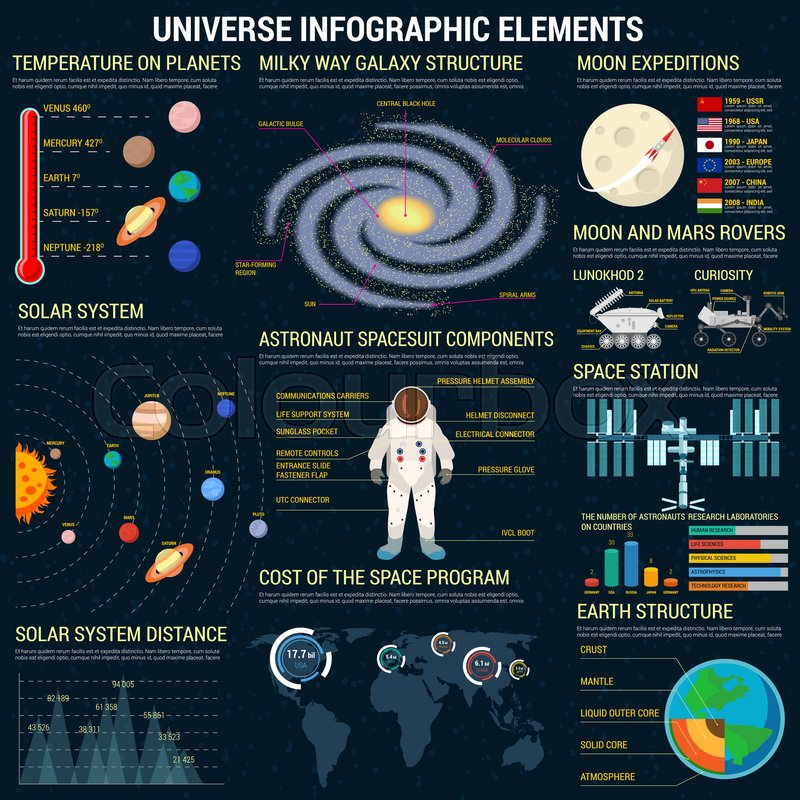 Universe Infographic Elements Template Cosmic Space Program