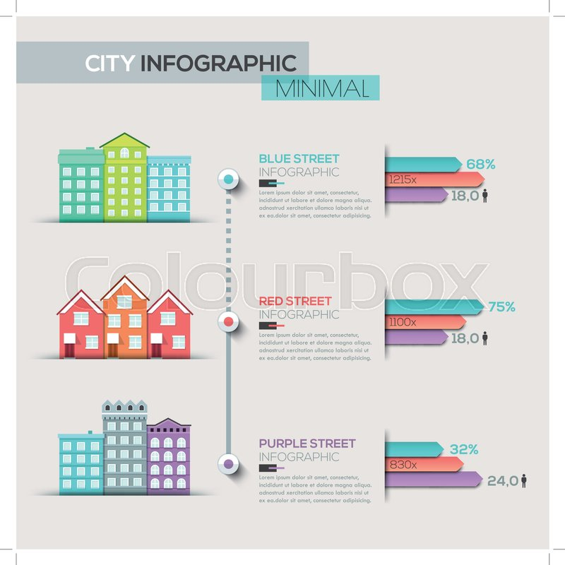 real estate infographic template and bar charts the template