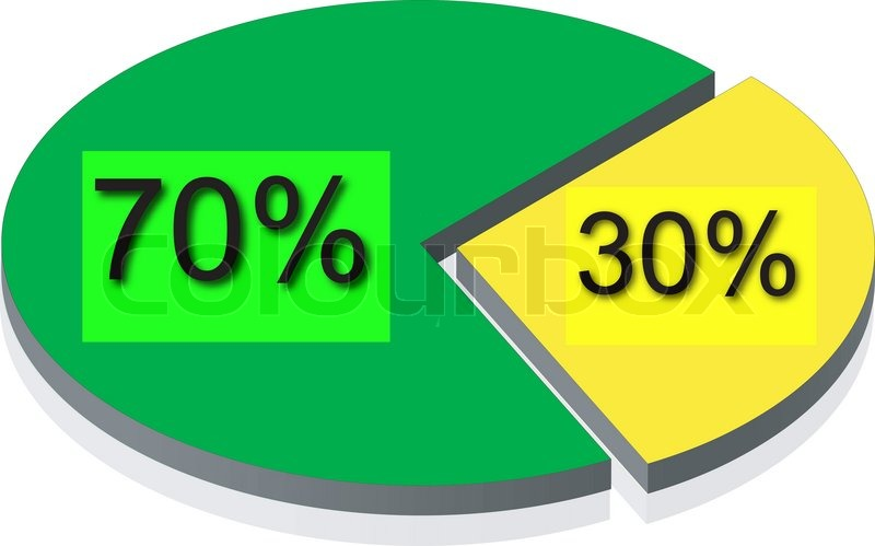 Diagramme From Segments. Vector. 70% and 30% | Stock Vector | Colourbox