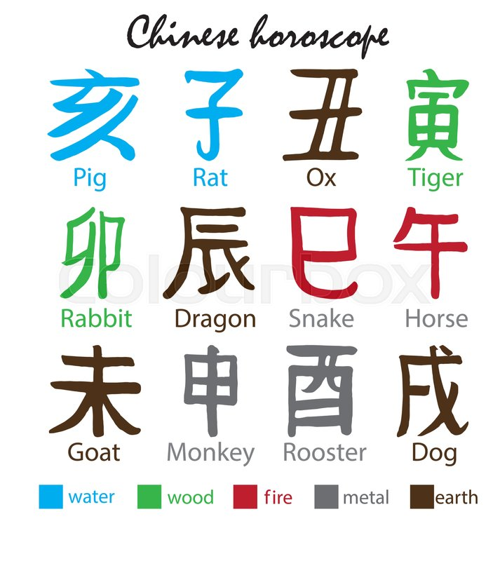 Chinese Horoscope Lettershand Drawing Vectorzodiac Iconearthly