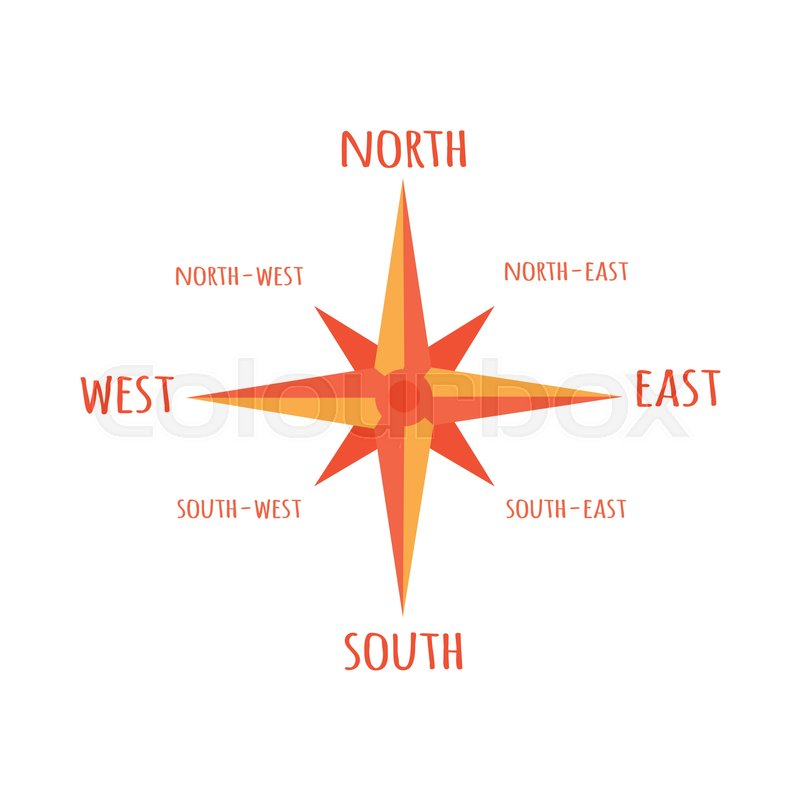 Diagram compass rose isolated on white. Shows directions north ...