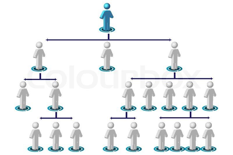 Illustration Of Organisation Chart On White Background