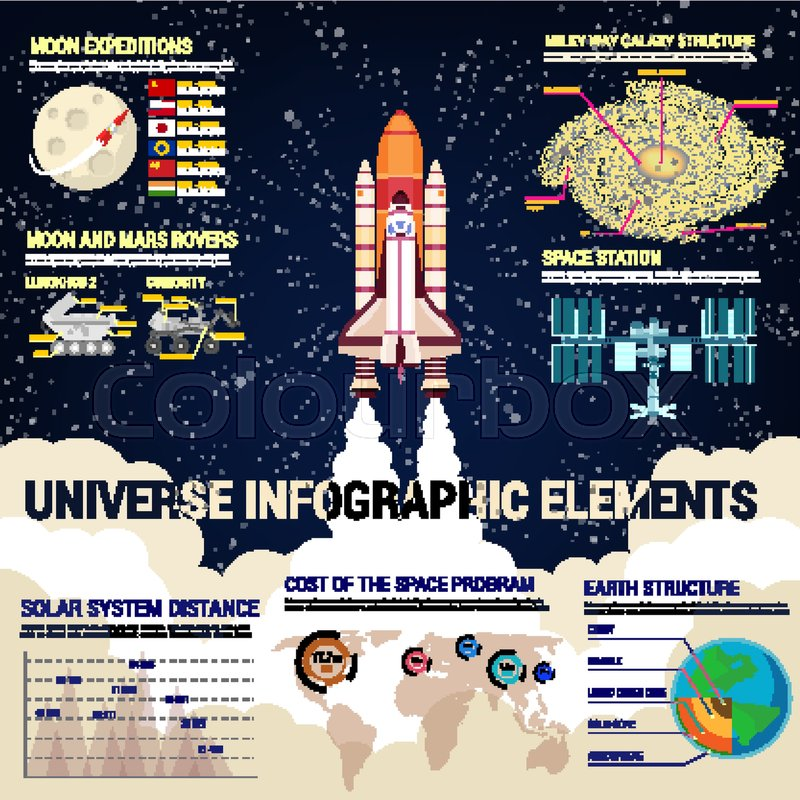 Universe infographic elements models and structure of earth and models and structure of earth and milky way cost of space program per country world map graph with solar system distance space shuttle station gumiabroncs Choice Image