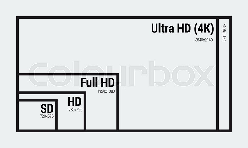vector line icon of monitor size