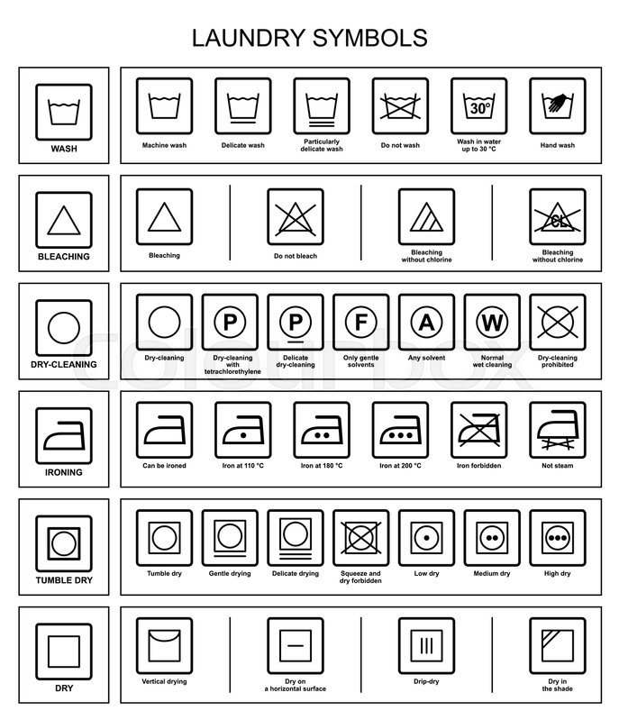 Symbols For Care Of Textiles Laundry Symbols In Vector Stock