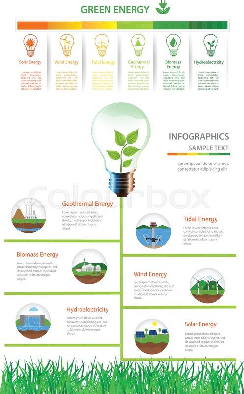 Renewable Energy Types Power Plant Stock Vector