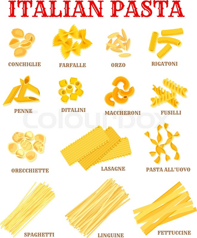 Italian Pasta List Of Different Shapes With Names Italian