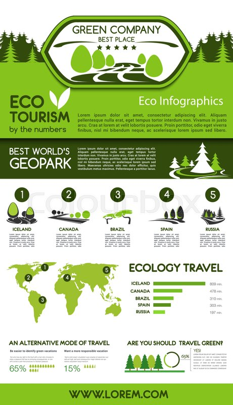 Ecotourism infographics ecology travel bar graph and pie chart ecology travel bar graph and pie chart world map and nature landscape icons of best world geoparks green tourism ecology presentation design vector gumiabroncs Images