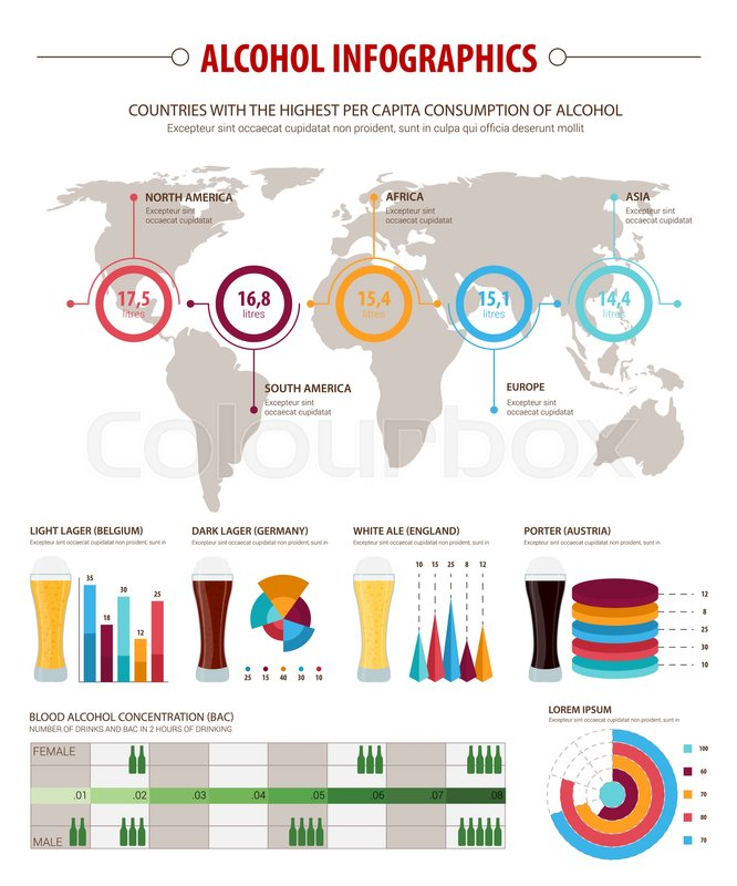 Alcohol infographic set design world map of alcohol consumption per alcohol infographic set design world map of alcohol consumption per capita bar graph and pie chart with beer glasses blood alcohol content information gumiabroncs Image collections