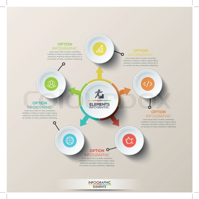 Creative infographic design template circular diagram with central creative infographic design template circular diagram with central circle and arrows pointed at 5 round elements five steps of front end development and ccuart Choice Image