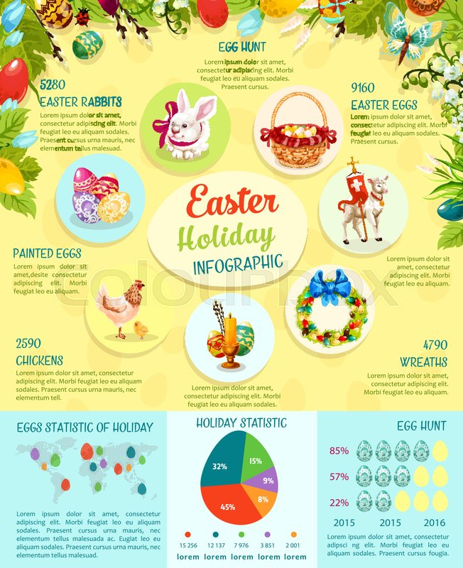 Easter infographic template design easter egg statistics chart easter egg statistics chart graph and world map cartoon rabbit egg hunt basket chicken easter egg floral wreath cross and lamb icon diagram with ccuart Images
